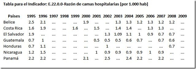 camas_hospitalarias_CA